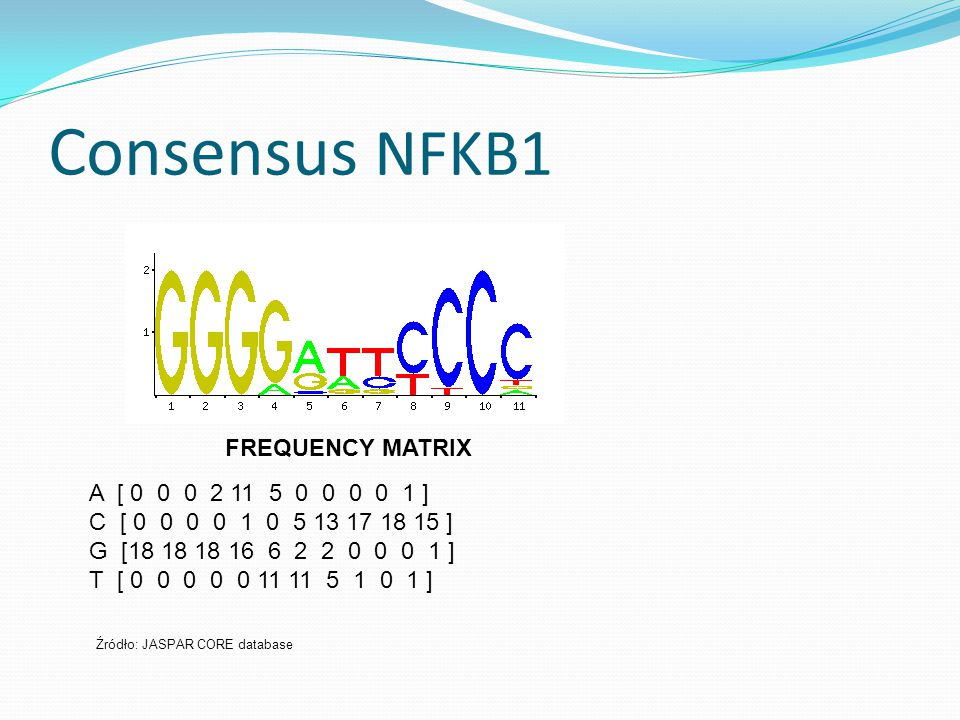Consensus NFKB1 FREQUENCY MATRIX A [ 0 0 0 2 11 5 0 0 0 0 1 ]